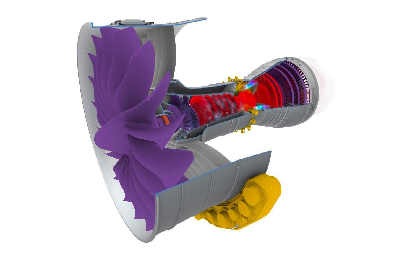 Engine Vibration Monitoring - Meggitt - Enabling the